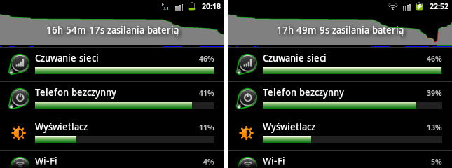 battery-status-android-charts