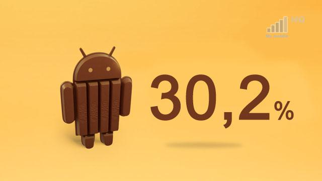 android-4-4-kitkat-dostepny-na-przeszlo-30-urzadzen-z-zielonym-robotem