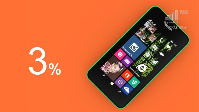 tyle-procent-baterii-starcimy-na-restarcie-telefonu