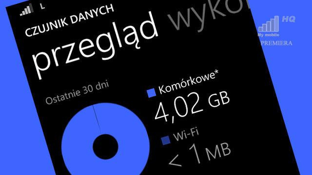 darmowe-lte-rowna-sie-wi-fi-mniejszy-transfer-niz-1-mb
